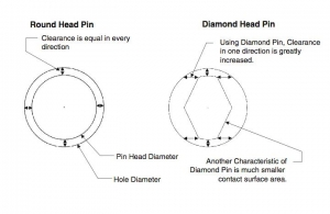Diamond Head Pin