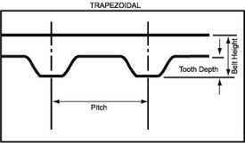 Trapezoidal_Timing_Belt_Tooth_Profile
