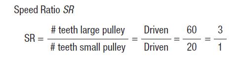 Speed ration formula