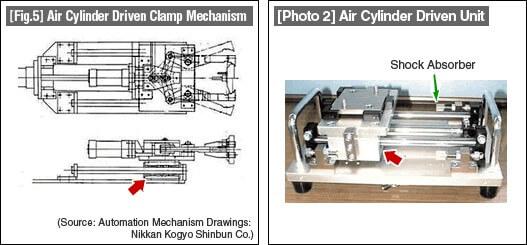 air-cylinder