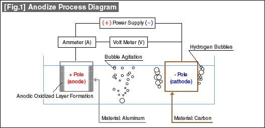 titanium protected oxygen inurl pdf