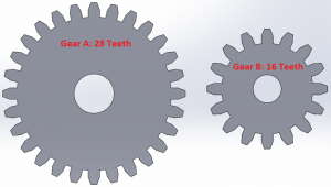 Gear Ratio - Gears