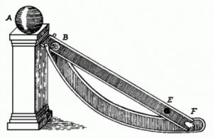 Taisnierus Lodestone magnet Motor for Perpetual Motion