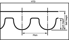 HTD_Timing_Belt_Tooth_Profile