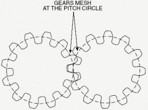 mechanics_gearspitch