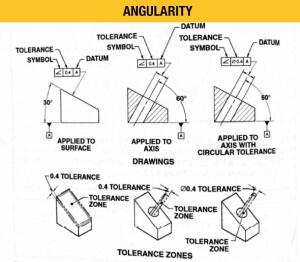 Angularity (002)