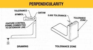 Perpendicularity (002)