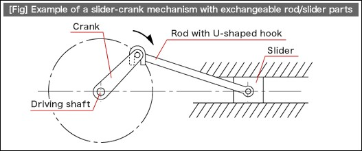 Rotary to Linear Motion | MISUMI Blog