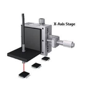 Manual Stage Example - Fiber Sensor Alignment