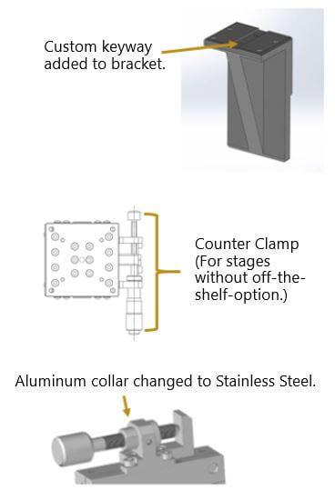 Design or Material Modification