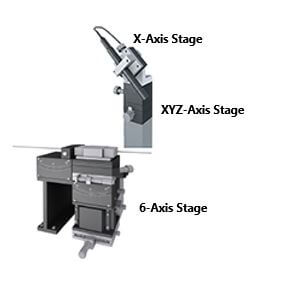 Manual Stage Example - Optical Axis Alignment