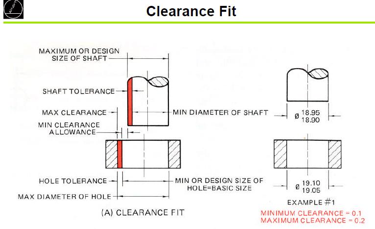Fits Image 1